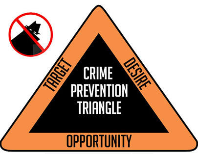 crime-triangle.jpg